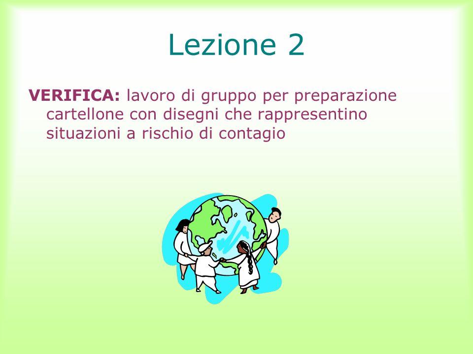 Lezione 2 VERIFICA: lavoro di gruppo per preparazione cartellone con disegni che rappresentino situazioni a rischio di contagio