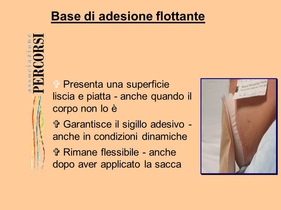 Base di adesione flottante V Presenta una superficie liscia e piatta - anche quando il corpo non lo è V Garantisce il sigillo adesivo - anche in condi
