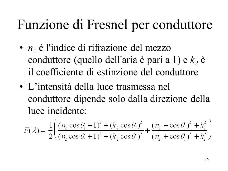9 Funzione di Fresnel per dielettrico Lintensità della radiazione trasmessa dipende sia dalla direzione della radiazione incidente sia dalla direzione