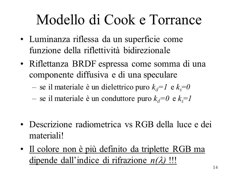 13 Modello locale di Cook-Torrance Modello locale di Cook-Torrance 1983 La BRDF è approssimata con: k d coefficiente di riflessione diffusa 0 k d 1 k