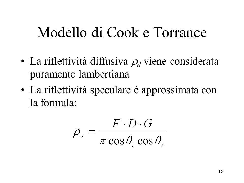 14 Modello di Cook e Torrance Luminanza riflessa da un superficie come funzione della riflettività bidirezionale Riflettanza BRDF espressa come somma