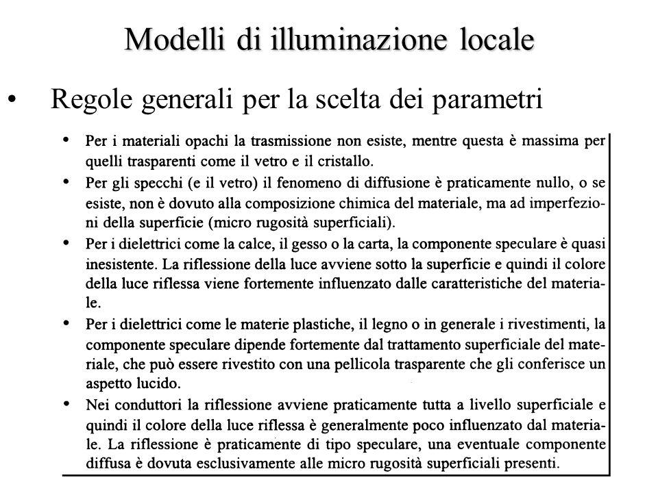 25 Limiti dei modelli di illuminazione locale Limiti dei modelli descritti. Questi ignorano: 1.Fluorescenza dei materiali 2.Fosforescenza dei material