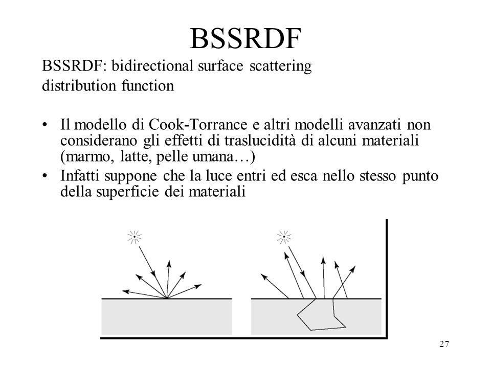 26 Modelli di illuminazione locale Regole generali per la scelta dei parametri