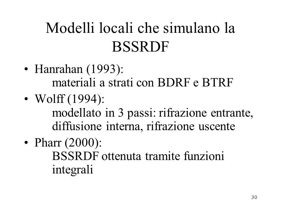 29 BSSRDF La BSSRDF S(…) dipende dalle posizioni di ingresso (x i,y i ) e rifessione (x r,y r ) della radiazione i è il flusso radiante incidente in (