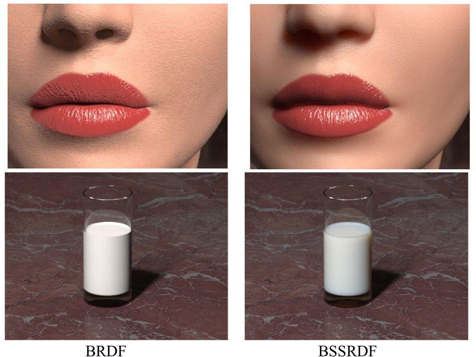 31 BSSRDF Modello di Jensen (2001) –La BSSDRF viene approssimata con una BDRF (supponendo illuminazione uniforme) –Somma di due termini: riflettanza d