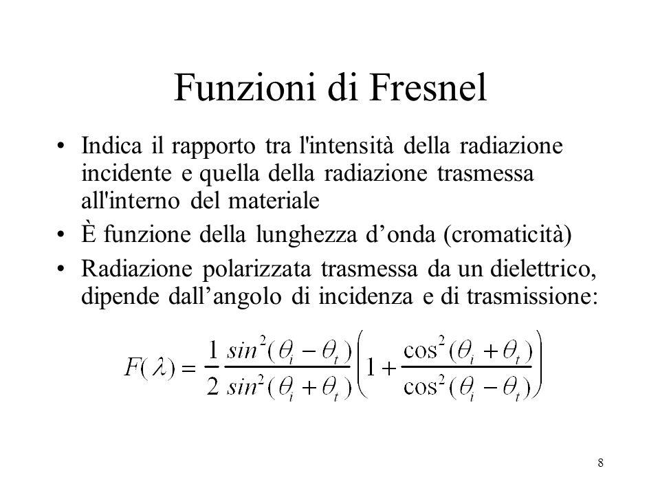 7 Indice di rifrazione n È funzione della lunghezza donda n( ) Nei conduttori è una funzione complessa: n( ) = n( ) + i k( ) k( ) è il coefficiente di