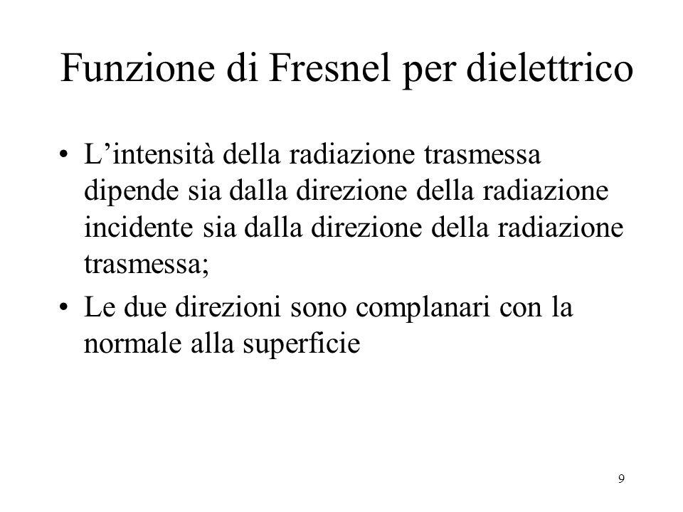 8 Funzioni di Fresnel Indica il rapporto tra l'intensità della radiazione incidente e quella della radiazione trasmessa all'interno del materiale È fu