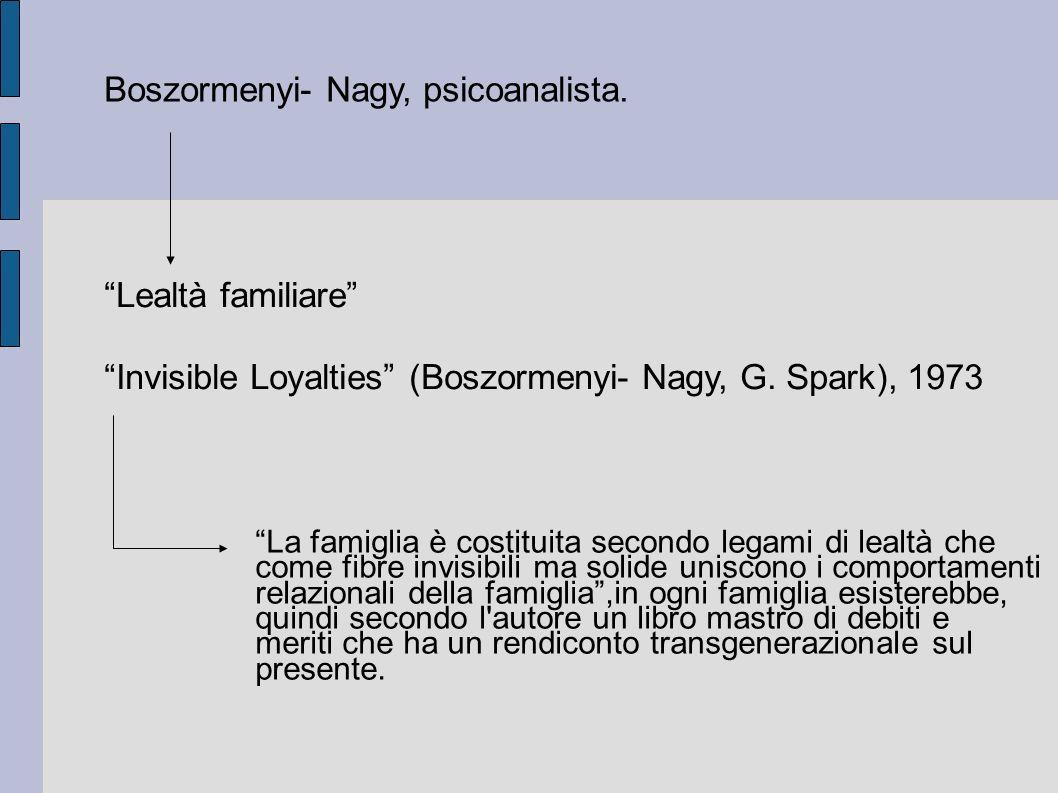 Boszormenyi- Nagy, psicoanalista. Lealtà familiare Invisible Loyalties (Boszormenyi- Nagy, G. Spark), 1973 La famiglia è costituita secondo legami di