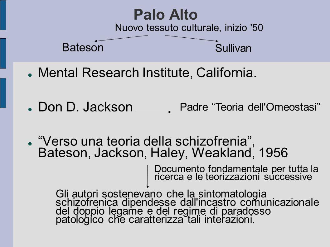 Palo Alto Mental Research Institute, California.Don D.