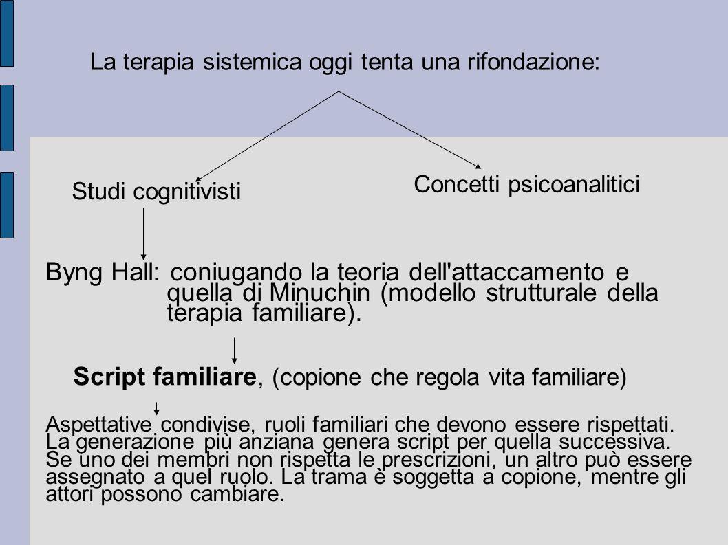 La terapia sistemica oggi tenta una rifondazione: Studi cognitivisti Concetti psicoanalitici Byng Hall: coniugando la teoria dell attaccamento e quella di Minuchin (modello strutturale della terapia familiare).