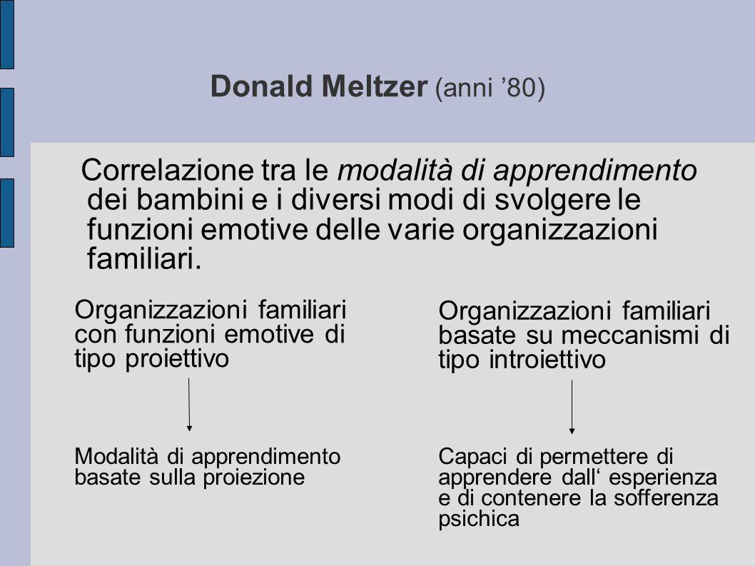 Donald Meltzer (anni 80) Correlazione tra le modalità di apprendimento dei bambini e i diversi modi di svolgere le funzioni emotive delle varie organizzazioni familiari.