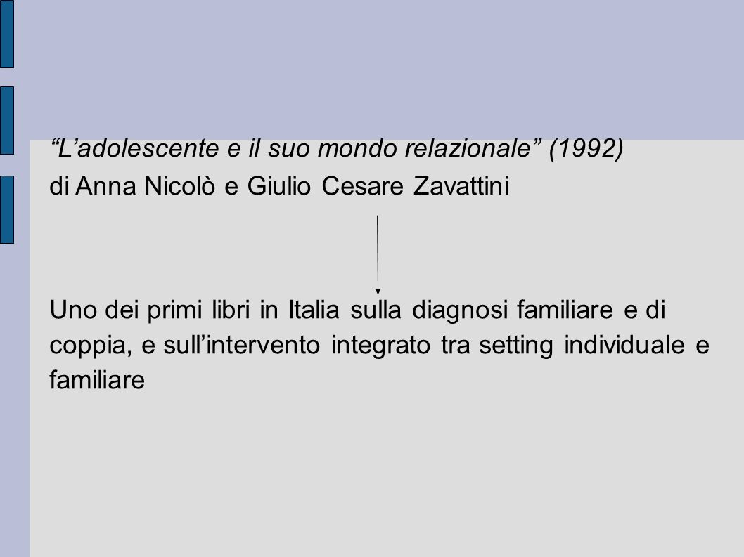 Ladolescente e il suo mondo relazionale (1992) di Anna Nicolò e Giulio Cesare Zavattini Uno dei primi libri in Italia sulla diagnosi familiare e di coppia, e sullintervento integrato tra setting individuale e familiare