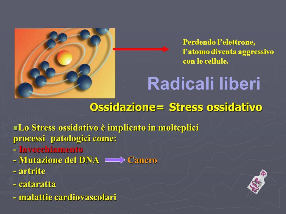 Perdendo lelettrone, latomo diventa aggressivo con le cellule. Ossidazione= Stress ossidativo Lo Stress ossidativo è implicato in molteplici processi