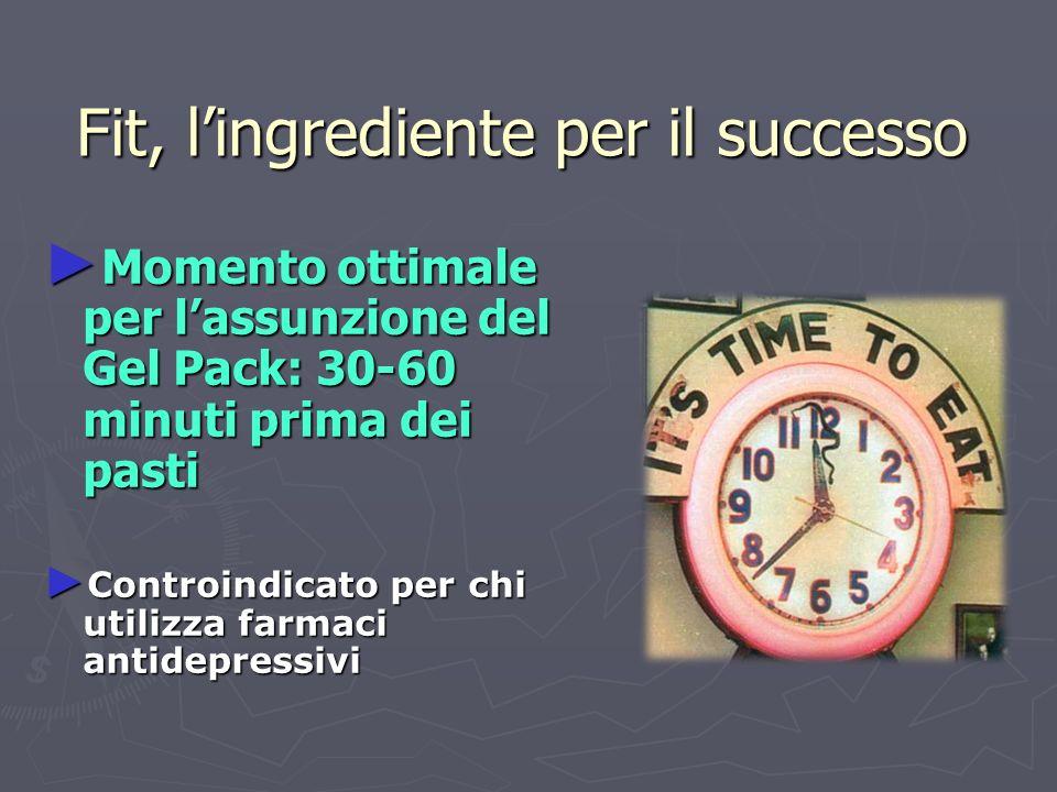 Fit, lingrediente per il successo Momento ottimale per lassunzione del Gel Pack: 30-60 minuti prima dei pasti Momento ottimale per lassunzione del Gel