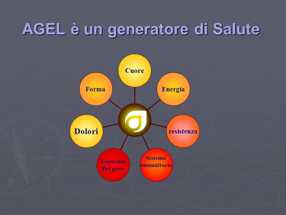 AGEL è un generatore di Salute Forma Dolori Controllo Del peso Sistema immunitario resistenza Energia Cuore