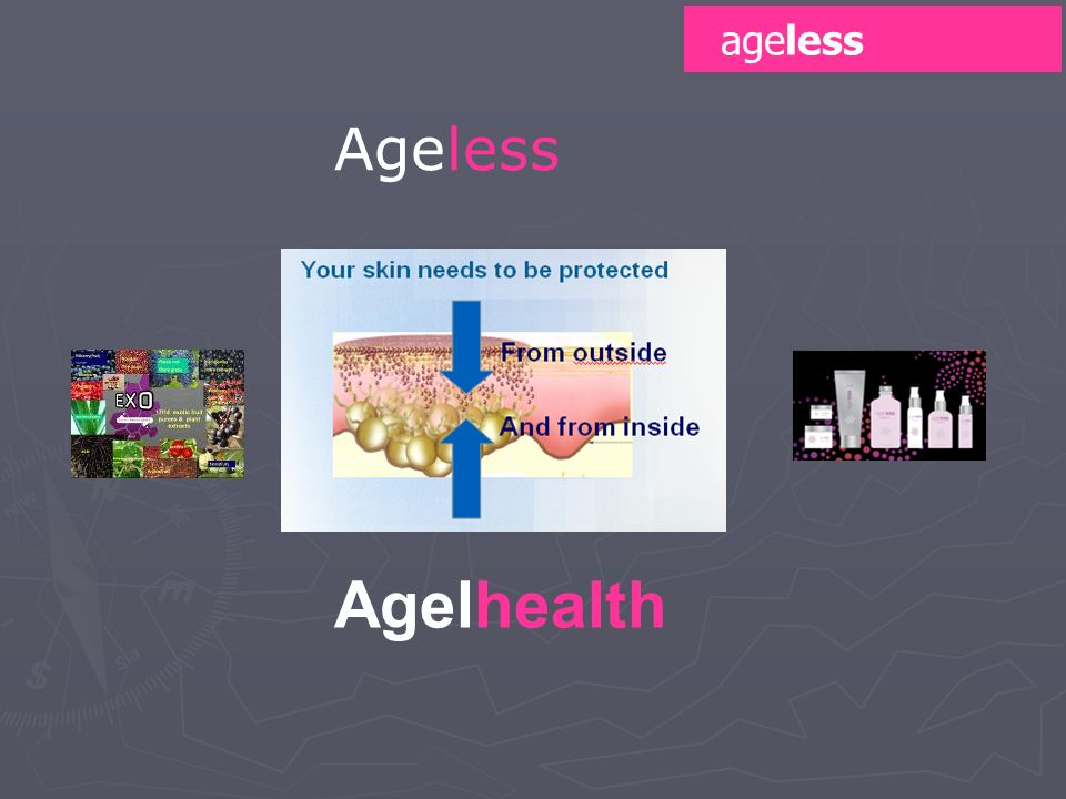Agelhealth Ageless ageless
