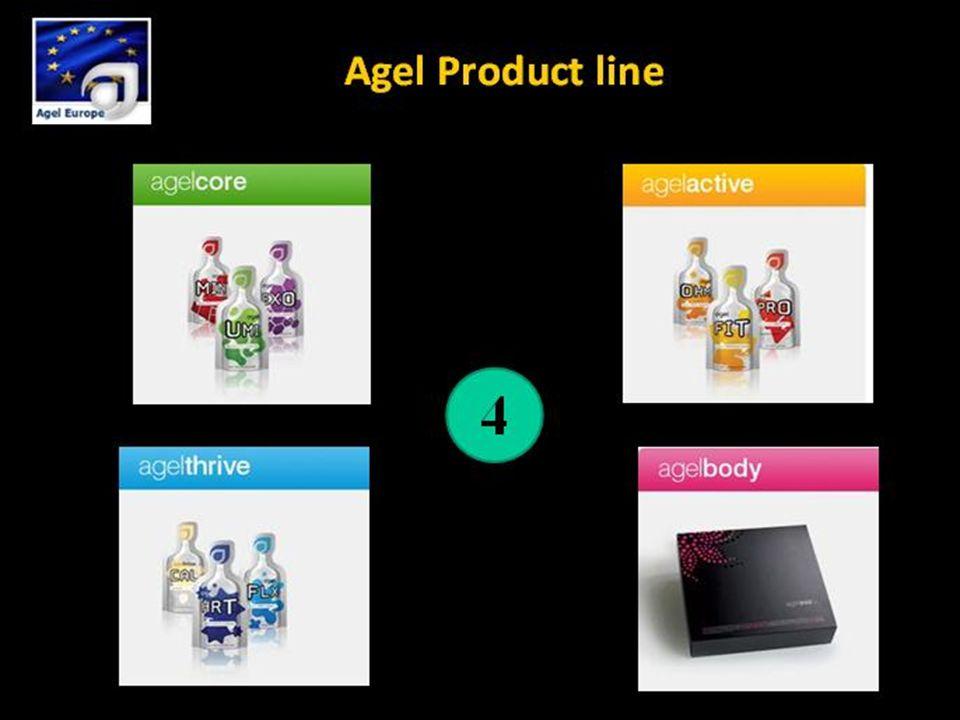 Perchè Agelcore? fornisce vitamine, minerali, antiossidanti Salute del sistema immunitario