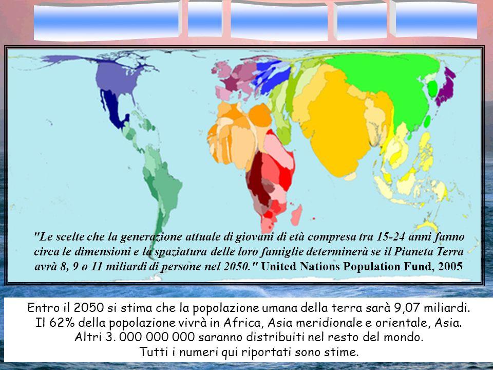 Entro il 2050 si stima che la popolazione umana della terra sarà 9,07 miliardi. Il 62% della popolazione vivrà in Africa, Asia meridionale e orientale