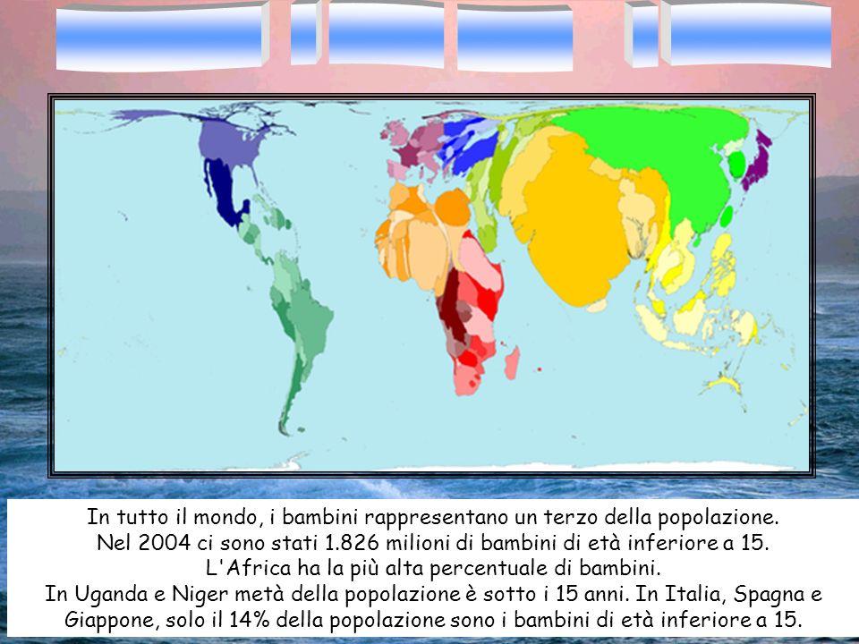 In tutto il mondo, i bambini rappresentano un terzo della popolazione. Nel 2004 ci sono stati 1.826 milioni di bambini di età inferiore a 15. L'Africa
