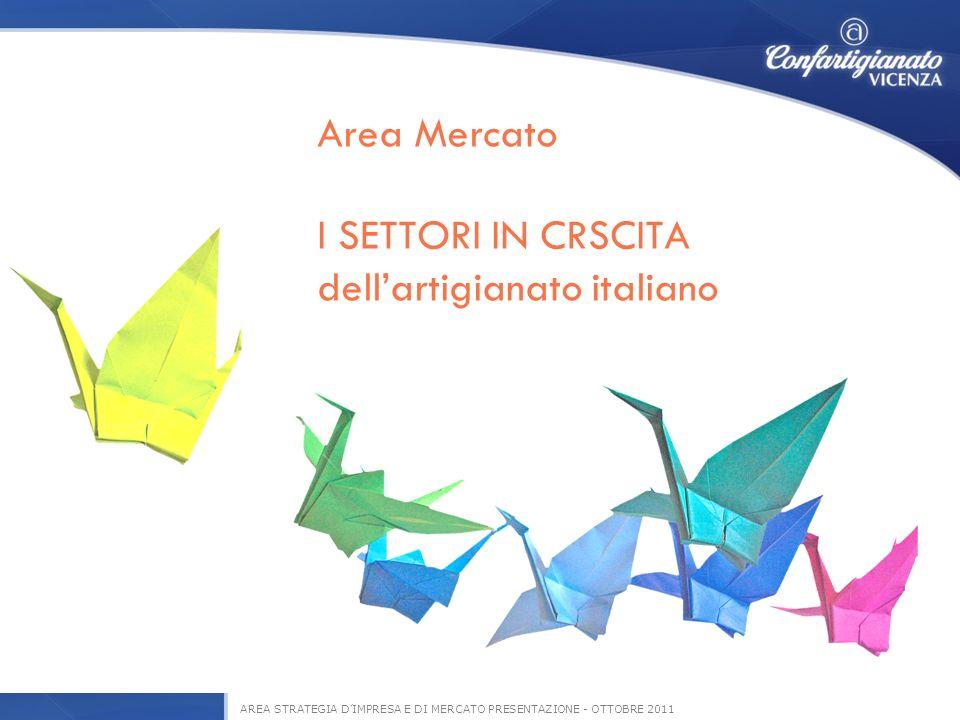 Area Mercato I SETTORI IN CRSCITA dellartigianato italiano AREA STRATEGIA DIMPRESA E DI MERCATO PRESENTAZIONE - OTTOBRE 2011