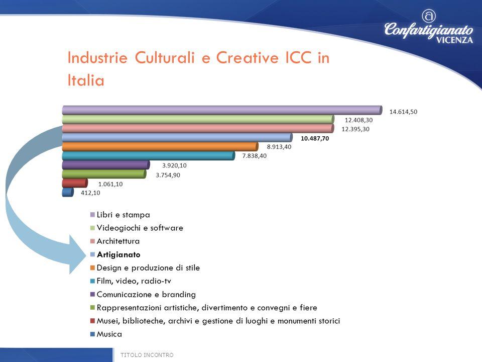 Industrie Culturali e Creative ICC in Italia TITOLO INCONTRO
