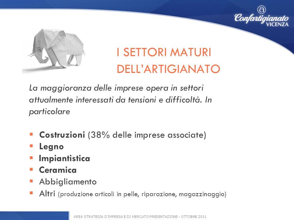I SETTORI MATURI DELLARTIGIANATO AREA STRATEGIA DIMPRESA E DI MERCATO PRESENTAZIONE - OTTOBRE 2011 La maggioranza delle imprese opera in settori attualmente interessati da tensioni e difficoltà.