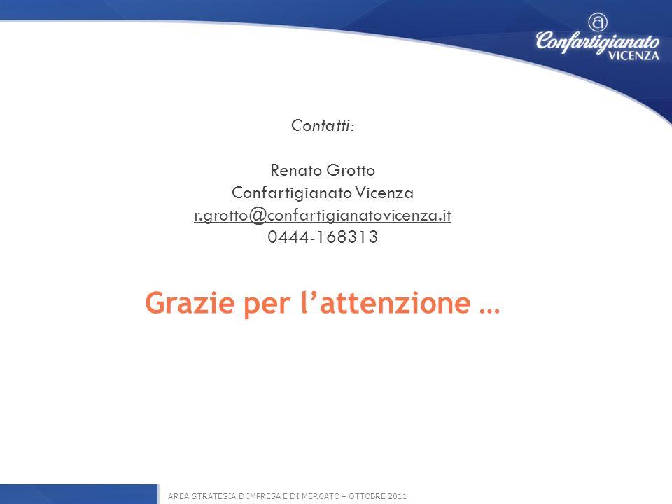 Contatti: Renato Grotto Confartigianato Vicenza r.grotto@confartigianatovicenza.it 0444-168313 Grazie per lattenzione … AREA STRATEGIA DIMPRESA E DI MERCATO – OTTOBRE 2011