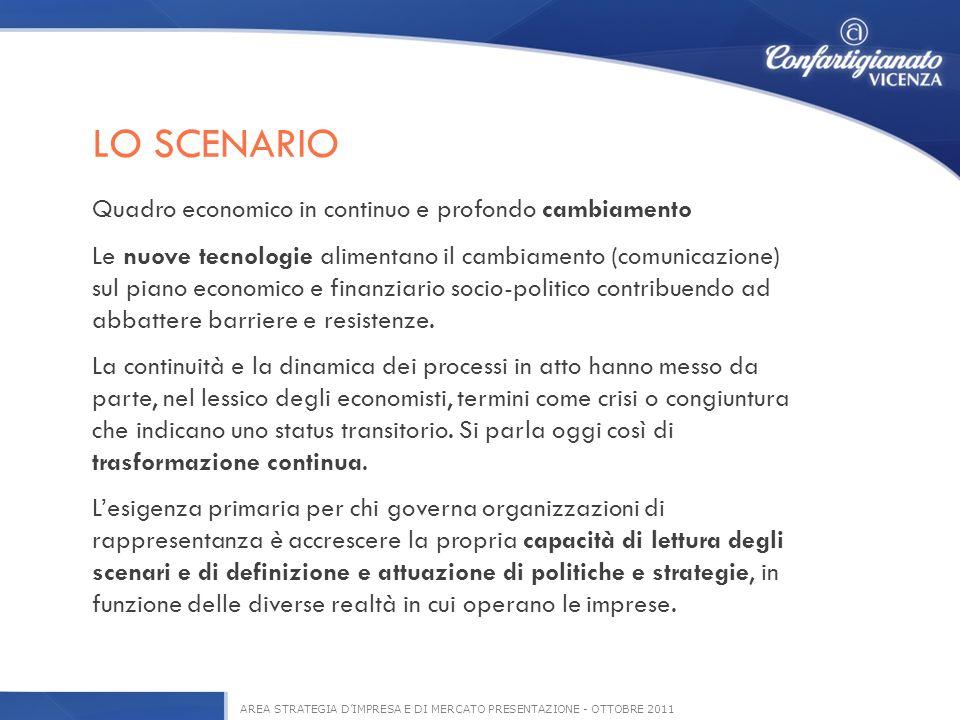 Motivazioni delle difficoltà nella gestione dellimpresa (% di risposte); con color arancio sono evidenziate la motivazioni connesse al mercato TITOLO INCONTRO