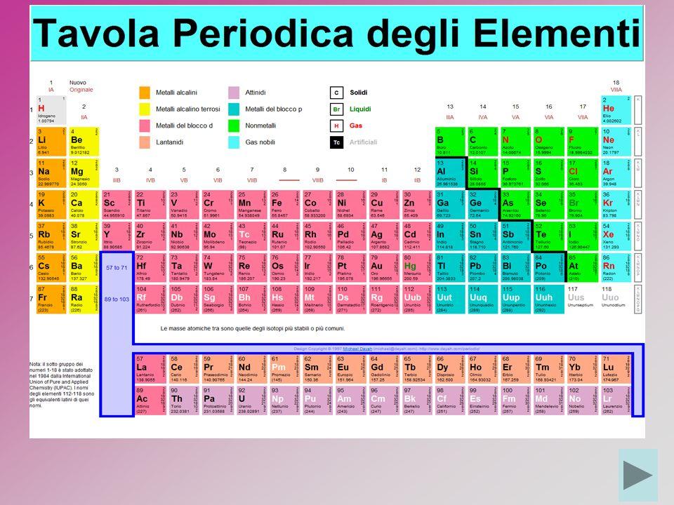 BASI Le basi catturano atomi di idrogeno costituiti da acidi che riportano alla neutralità una miscela acida.