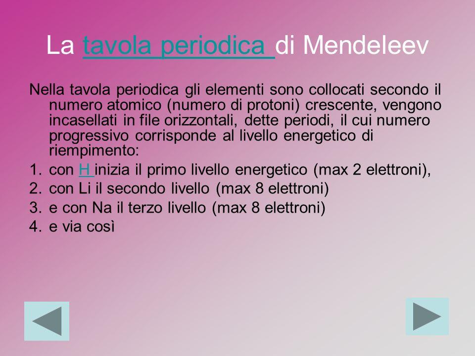 La tavola periodica di Mendeleevtavola periodica Nella tavola periodica gli elementi sono collocati secondo il numero atomico (numero di protoni) crescente, vengono incasellati in file orizzontali, dette periodi, il cui numero progressivo corrisponde al livello energetico di riempimento: 1.con H inizia il primo livello energetico (max 2 elettroni),H 2.con Li il secondo livello (max 8 elettroni) 3.e con Na il terzo livello (max 8 elettroni) 4.e via così
