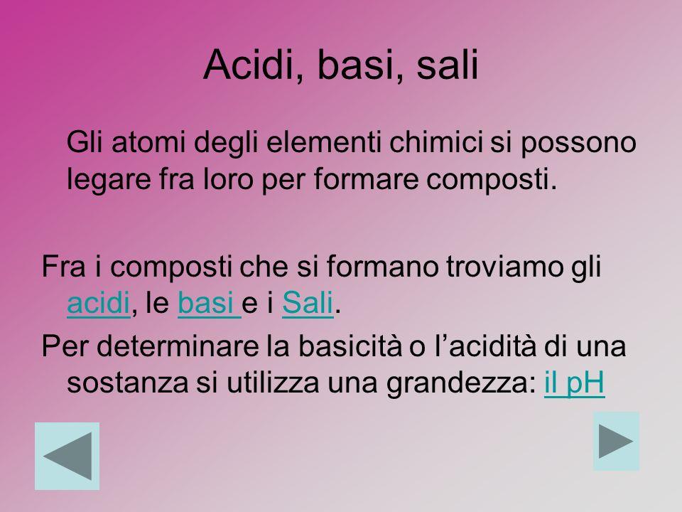 Acidi, basi, sali Gli atomi degli elementi chimici si possono legare fra loro per formare composti.