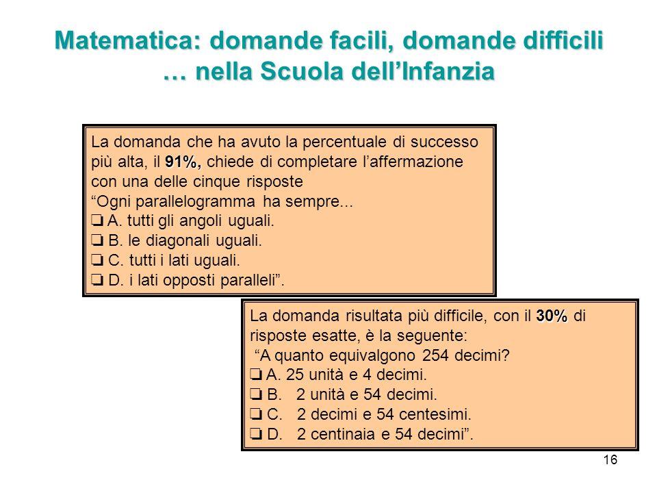 16 Matematica: domande facili, domande difficili … nella Scuola dellInfanzia 91%, La domanda che ha avuto la percentuale di successo più alta, il 91%,