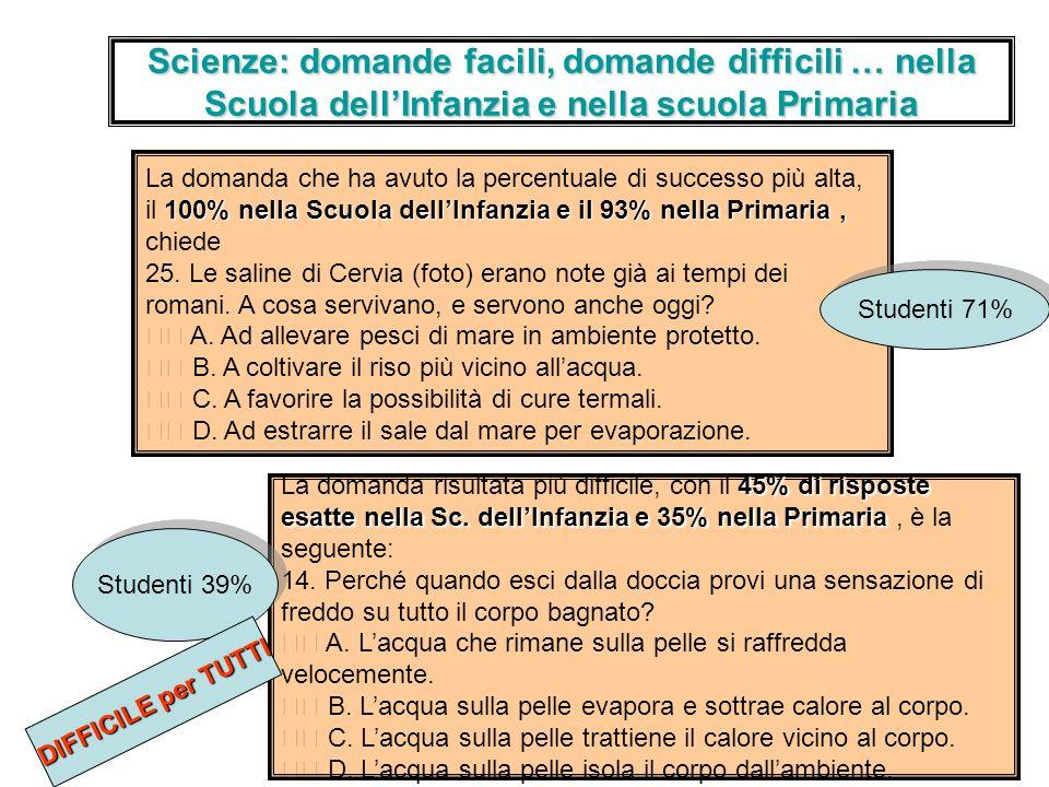 20 Scienze: domande facili, domande difficili … nella Scuola dellInfanzia e nella scuola Primaria 100% nella Scuola dellInfanzia e il 93% nella Primar