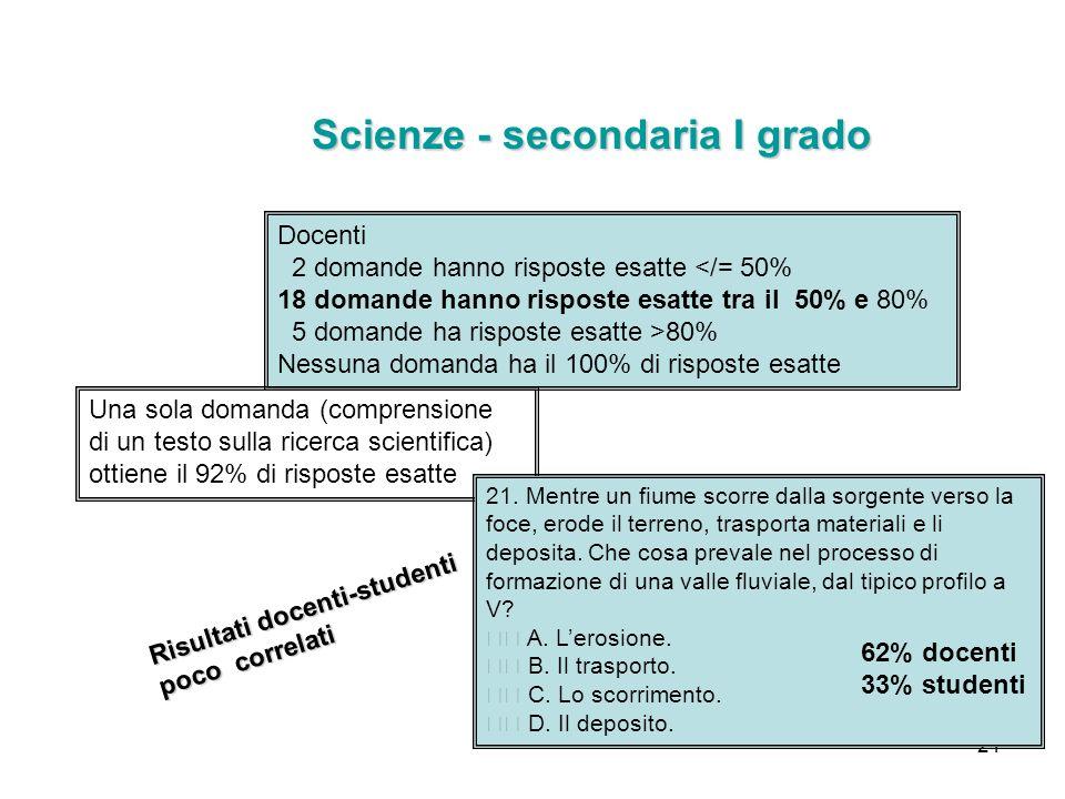 21 Scienze - secondaria I grado Docenti 2 domande hanno risposte esatte </= 50% 18 domande hanno risposte esatte tra il 50% e 80% 5 domande ha rispost