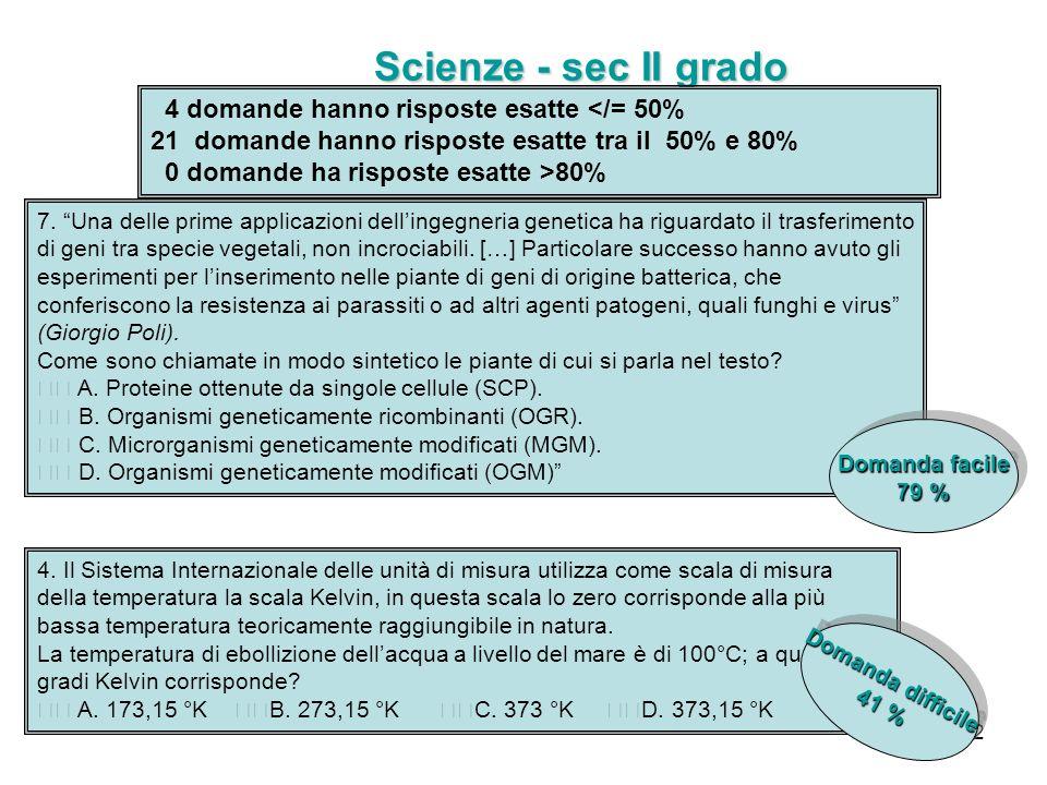22 Scienze - sec II grado 4 domande hanno risposte esatte </= 50% 21 domande hanno risposte esatte tra il 50% e 80% 0 domande ha risposte esatte >80%