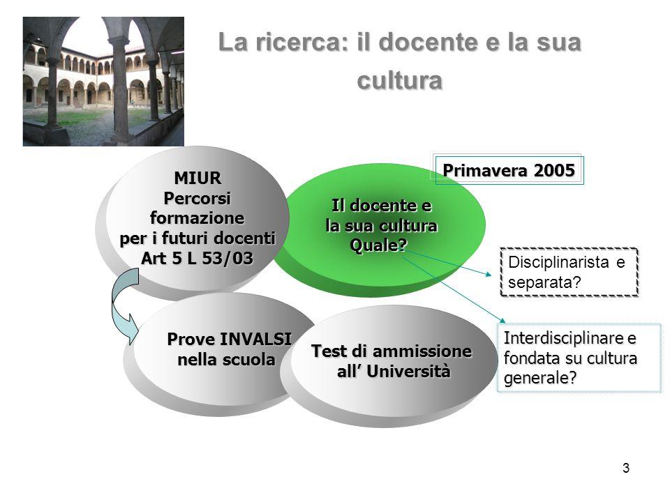 3 La ricerca: il docente e la sua cultura Il docente e la sua cultura Quale? MIURPercorsiformazione per i futuri docenti Art 5 L 53/03 Prove INVALSI n