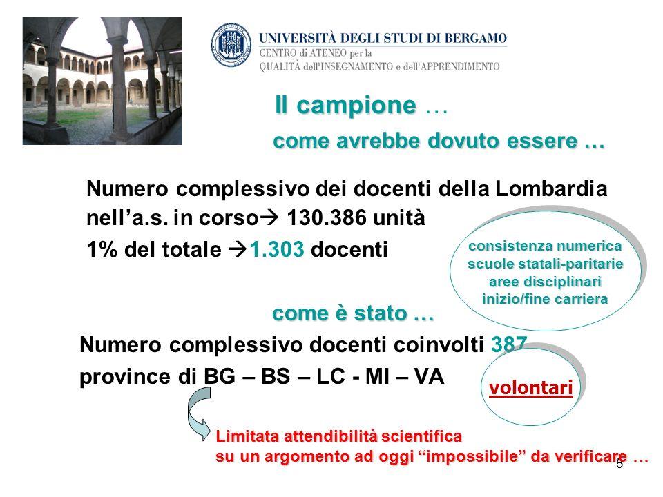 5 Il campione come avrebbe dovuto essere … Il campione … come avrebbe dovuto essere … Numero complessivo dei docenti della Lombardia nella.s. in corso