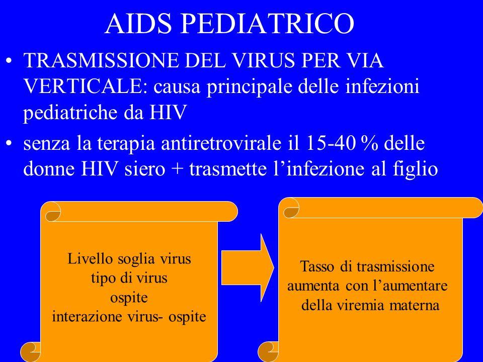 AIDS PEDIATRICO.