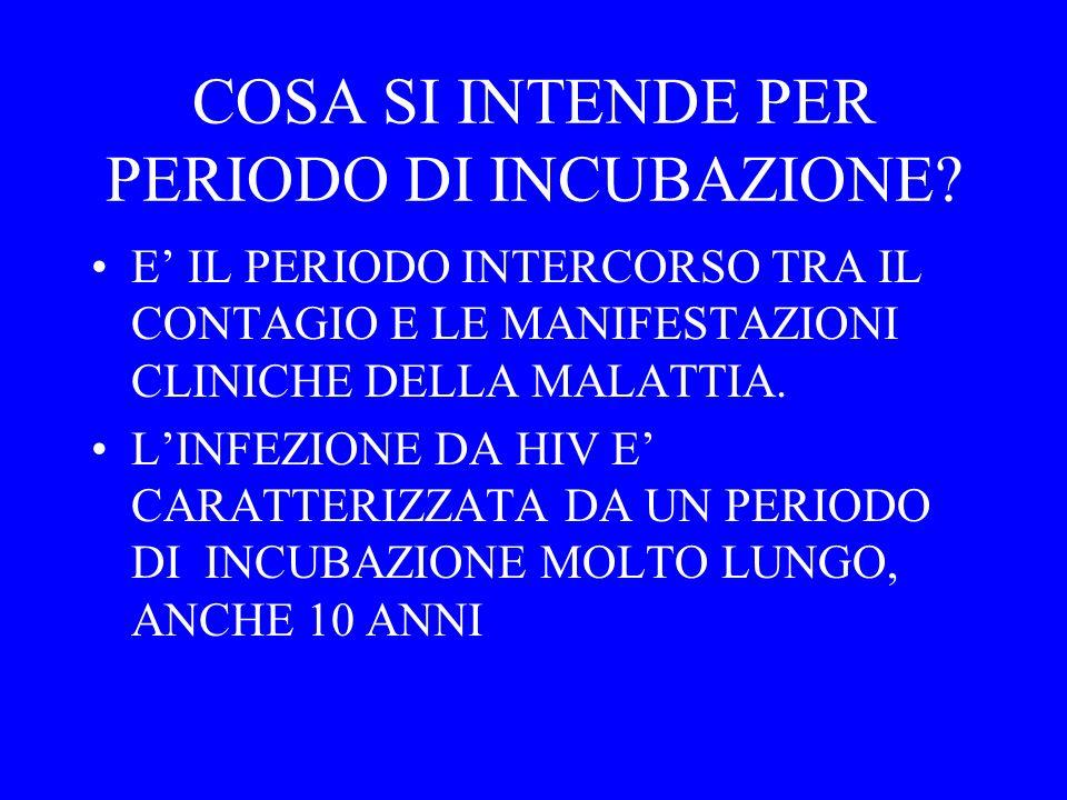 COSA E IL PERIODO FINESTRA.