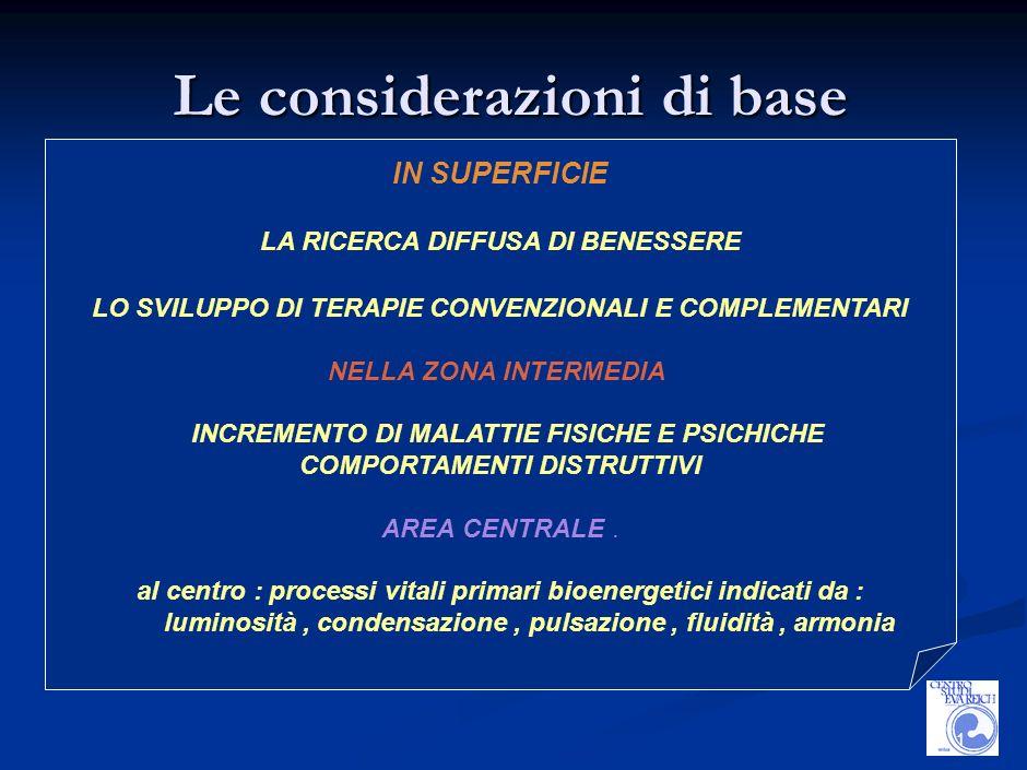 1 Le considerazioni di base IN SUPERFICIE LA RICERCA DIFFUSA DI BENESSERE LO SVILUPPO DI TERAPIE CONVENZIONALI E COMPLEMENTARI NELLA ZONA INTERMEDIA INCREMENTO DI MALATTIE FISICHE E PSICHICHE COMPORTAMENTI DISTRUTTIVI AREA CENTRALE.