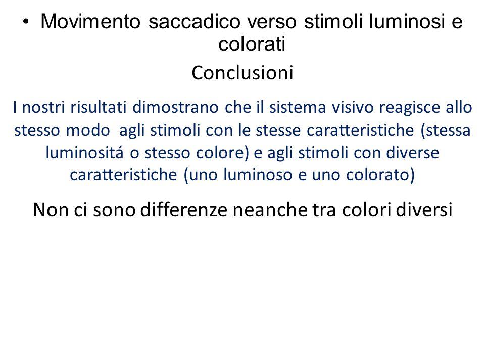 Conclusioni I nostri risultati dimostrano che il sistema visivo reagisce allo stesso modo agli stimoli con le stesse caratteristiche (stessa luminosit