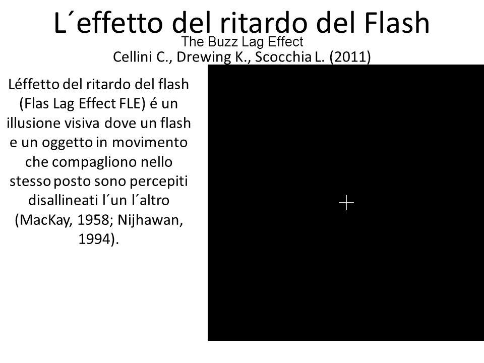 The Buzz Lag Effect Léffetto del ritardo del flash (Flas Lag Effect FLE) é un illusione visiva dove un flash e un oggetto in movimento che compagliono