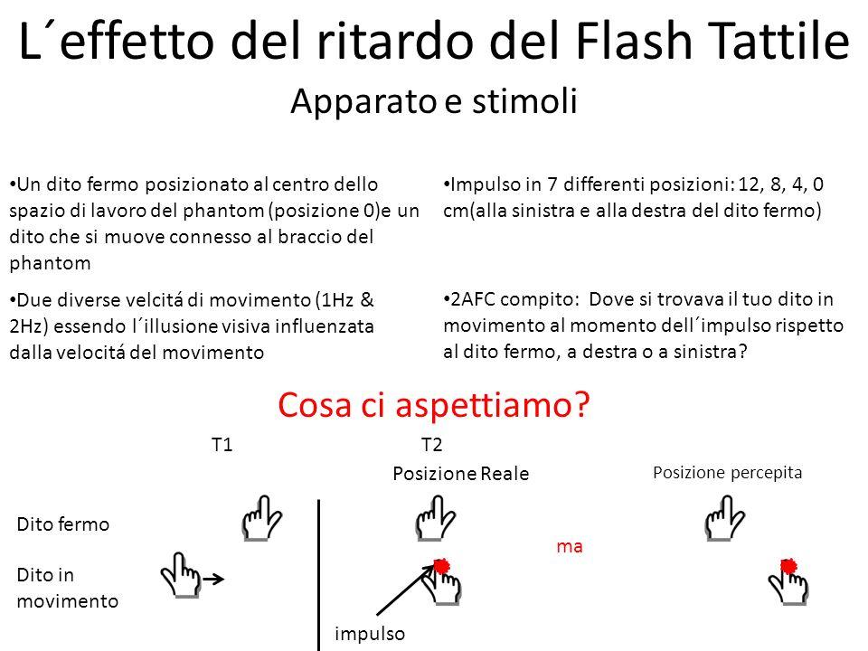 Apparato e stimoli Un dito fermo posizionato al centro dello spazio di lavoro del phantom (posizione 0)e un dito che si muove connesso al braccio del