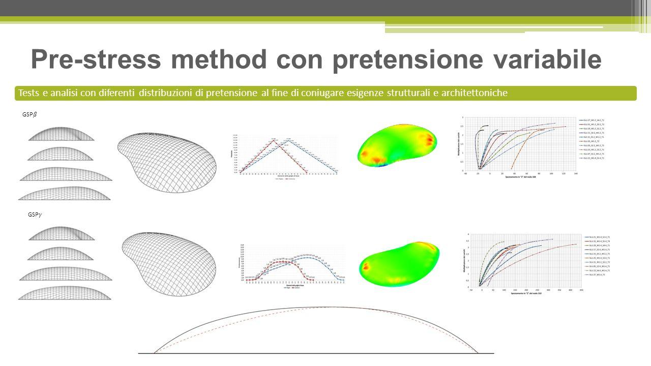 Pre-stress method con pretensione variabile Tests e analisi con diferenti distribuzioni di pretensione al fine di coniugare esigenze strutturali e arc