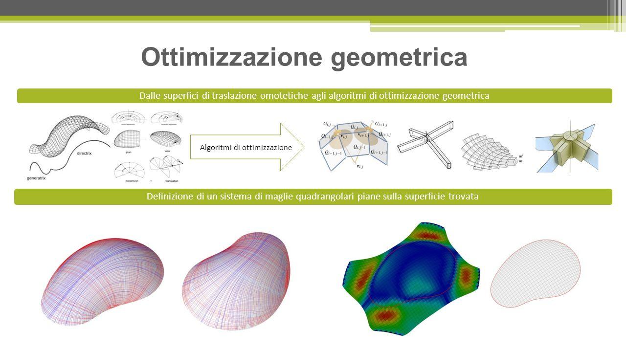 Ottimizzazione geometrica Dalle superfici di traslazione omotetiche agli algoritmi di ottimizzazione geometrica Algoritmi di ottimizzazione Definizion