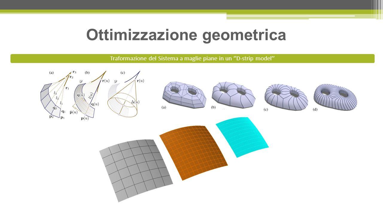Ottimizzazione geometrica Traformazione del Sistema a maglie piane in un D-strip model