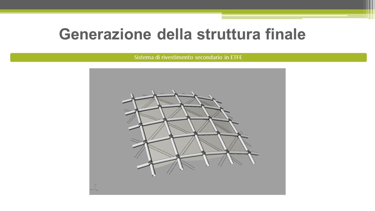 Generazione della struttura finale Sistema di rivestimento secondario in ETFE