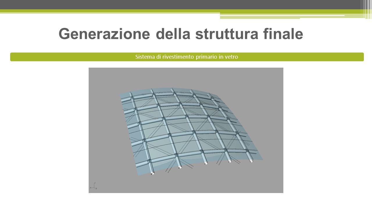 Generazione della struttura finale Sistema di rivestimento primario in vetro