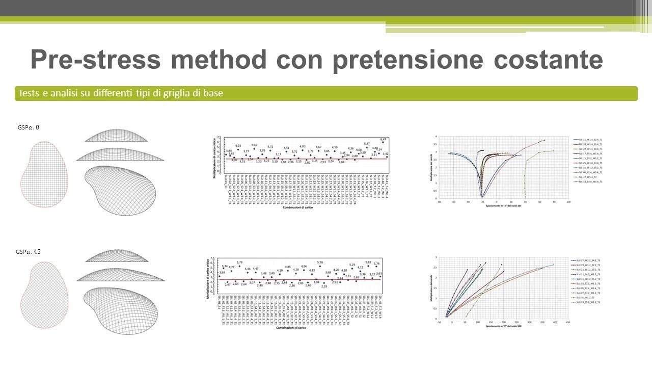 Pre-stress method con pretensione costante Tests e analisi su differenti tipi di griglia di base