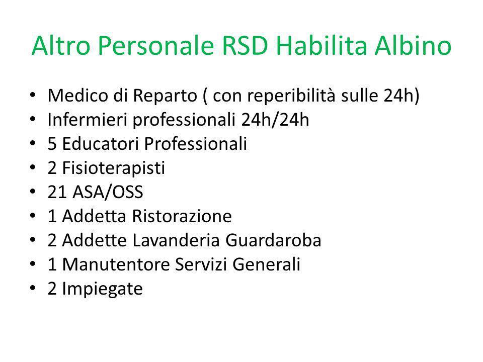 Altro Personale RSD Habilita Albino Medico di Reparto ( con reperibilità sulle 24h) Infermieri professionali 24h/24h 5 Educatori Professionali 2 Fisio
